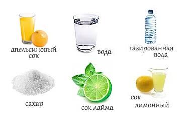 Освежающий цитрусовый лимонад пошаговый рецепт.1